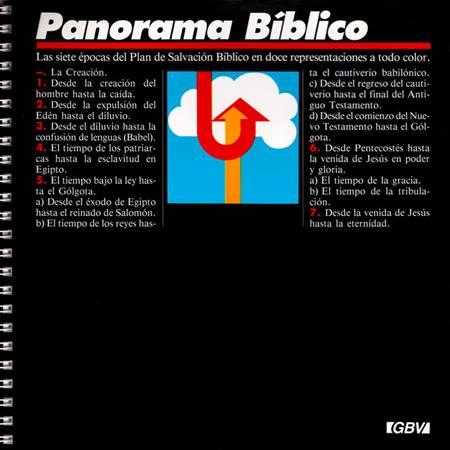 Panorama bíblico (Spirale)