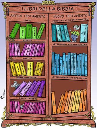 "Poster ""Biblioteca biblica"""