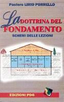 La dottrina del fondamento - Schemi delle lezioni